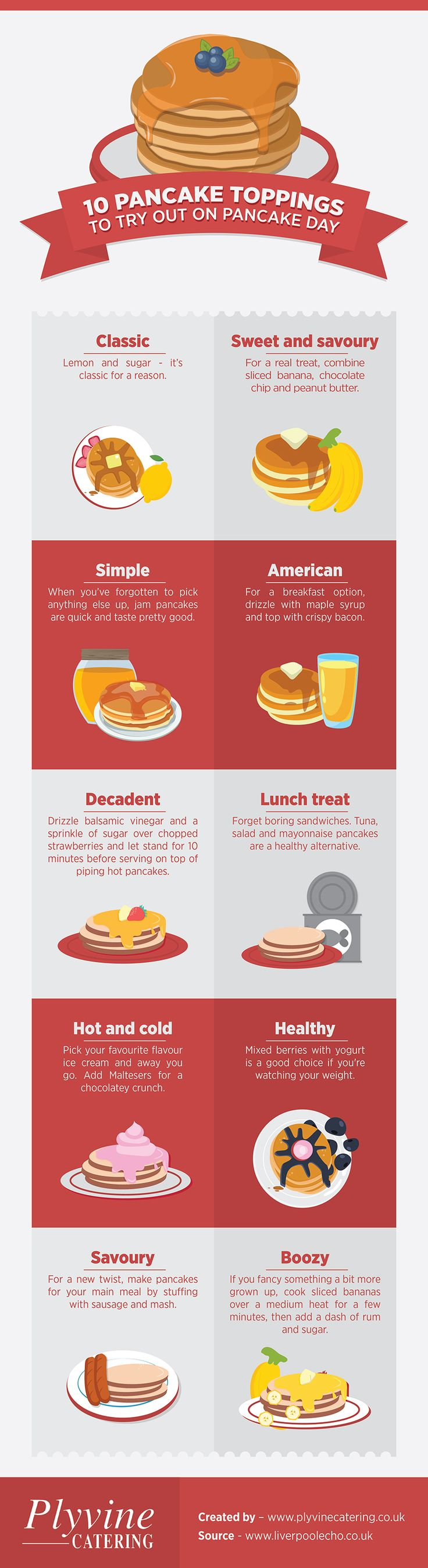 So Pancake Day Is Just Around The Corner, What Do You Plan To Eat Yours  With? We Look At 10 Tasty Toppings To Try In This Infographic.