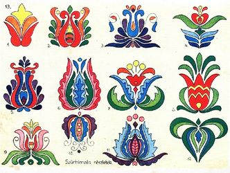 Hungarian motifs-PDF file to download or print www.pysankybasics.com