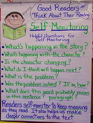 anchor+charts+for+reading | Anchor Charts [Reading] / Self-Monitoring for Readers