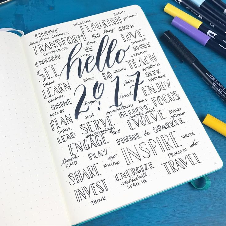 """It's been a doozie of a week over here in Boho Berry land (and it's only Tuesday!) but I had some zen time in my Bullet Journal last night creating this page to welcome in the new year! - I was thinking about a """"word of the year"""" for 2017 and decided to write down all of them that I could think of. There's some repeats to fill in space but I'm pretty impressed with how many I came up with ☺️ - Now I just have to decide on one  Do you have a word of the year yet? - #bulletjournal…"""