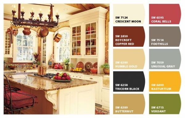 Perfect Best 25 French Country Colors Ideas On French