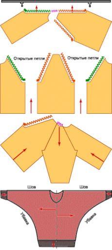 Машинное вязание   Елена Полозова   Простые схемы. Экономим время на Постиле