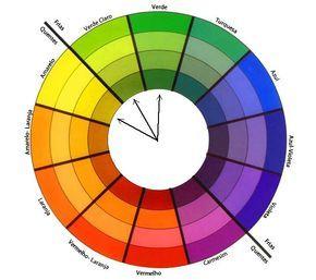 Cores adjacentes: Core, que ficam uma ao lado da outra na roda de cores. Elas se harmonizam uma vez que cada um delas contém um pouco da mesma cor. Um exemplo seria calça azul, uma camisa azul-verde e um suéter roxo. Cores adjacentes incluem cores quentes (vermelho, laranja, amarelo) e cores frias (verde, azul, violeta). Selecione duas cores quentes, com uma fria ou duas frias com uma quente para criar uma harmonia dinâmica. Exemplo: terno azul-marinho, camisa azul clara e gravata vermelha.