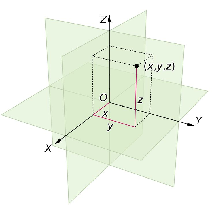 Euclidean space - Wikipedia