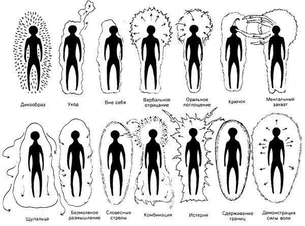 Аура – это физическое проявление ментального тела, и каждый из нас способен видеть ее.. Собственно, в этом нет ничего сверхъестественного – лишь обычная физика, нормальное зрение..и немного практики.…