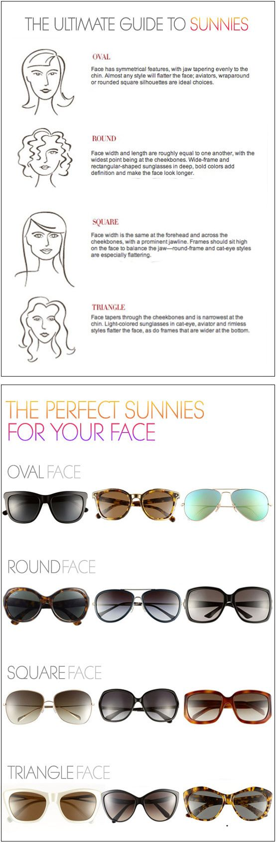 Different eye shapes and how they define your face and personality - How To Pick The Perfect Sunglasses For Your Face