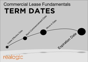 Basic Lease Information Part III: The Term Dates of a Lease #premises #lease http://lease.remmont.com/basic-lease-information-part-iii-the-term-dates-of-a-lease-premises-lease/  Realogic Blog Details Category: Blog Published: 11/20/2013 Written by Miles Baltrusaitis Last week, we broke down the trickier parts of defining a commercial real estate lease premises over the life of the agreement. Although a lot of that information might seem obvious or commonly available, the most useful part may…