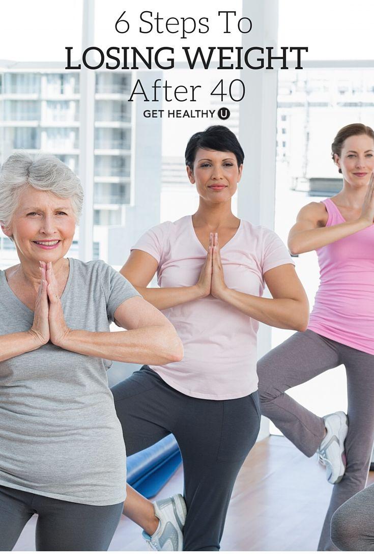 Fat loss treadmill program image 1