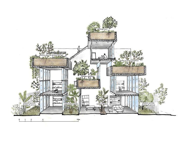 Das Leben unter den Gärten – Wohnhaus in Ho-Chi-Minh-Stadt von VTN Architects