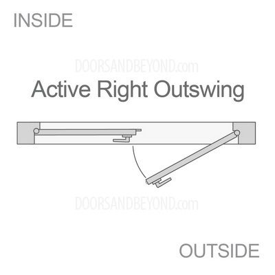 Double Doors Swing Direction Active Right Outswing