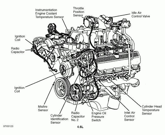 Mejores 9 imágenes de Ford Bronco Manuals en Pinterest