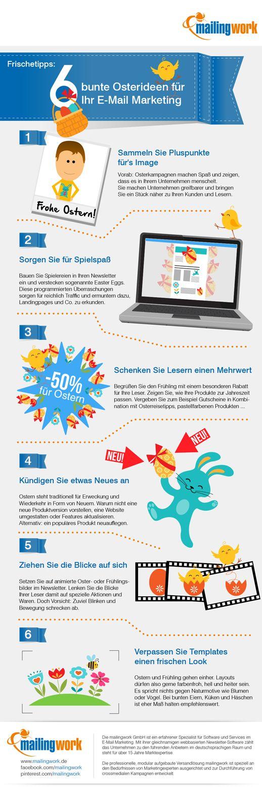 Ostertipp! 6 Ideen für Ihr E-Mail Marketing