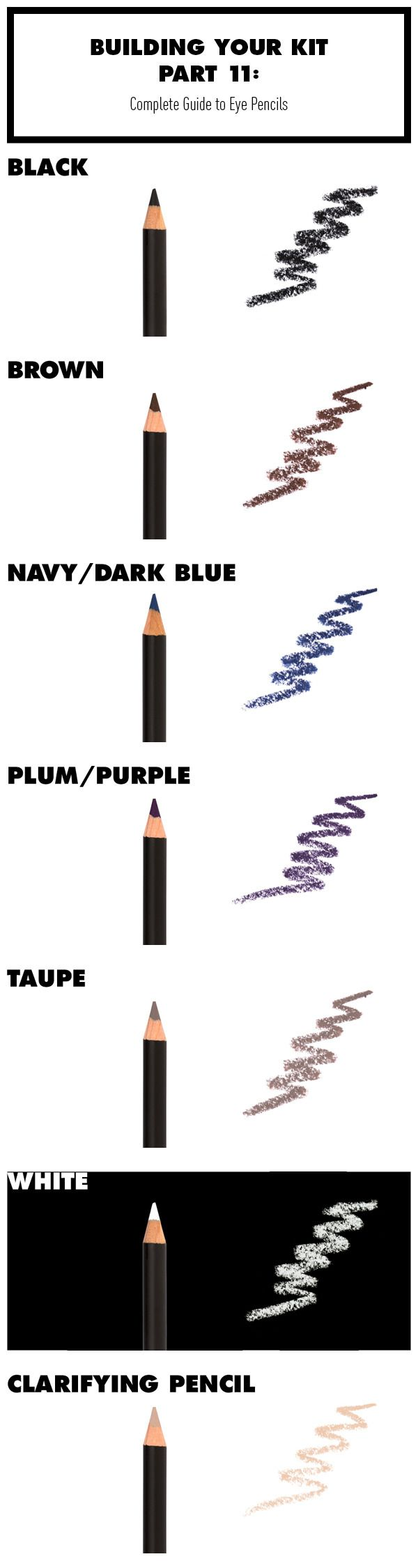 Building Your Kit Part 11: All About Eye Pencils
