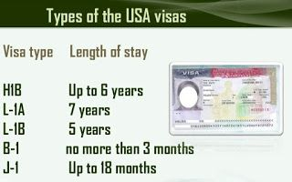 USA Visa Types  A-1 visa is issued to the Ambassador, Career Diplomat, and Public Minister, or Immediate Family of Consular Officer, Consular officer. A-2 visas are for Other Foreign Government Official or Employee, or Immediate Family. A-3 visas will be issued to the Attendants, Servants, or Personal Employees of A1 or A2, or Immediate Family members of the same.  For More.....: http://globalgateways.co.in/USAVisaTypes.html