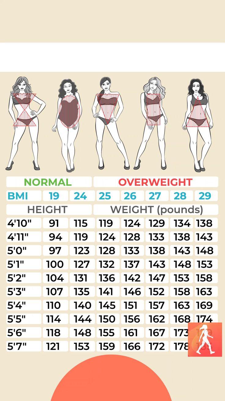 WalkFit: Walking & Weight Loss
