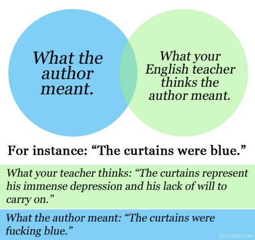 Hahaha I was thinking about this the other day. How do they know exactly what an author from the 1800's meant?