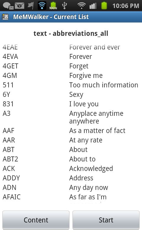 79 best images about Acronyms,Abbreviations,initialisms on ...