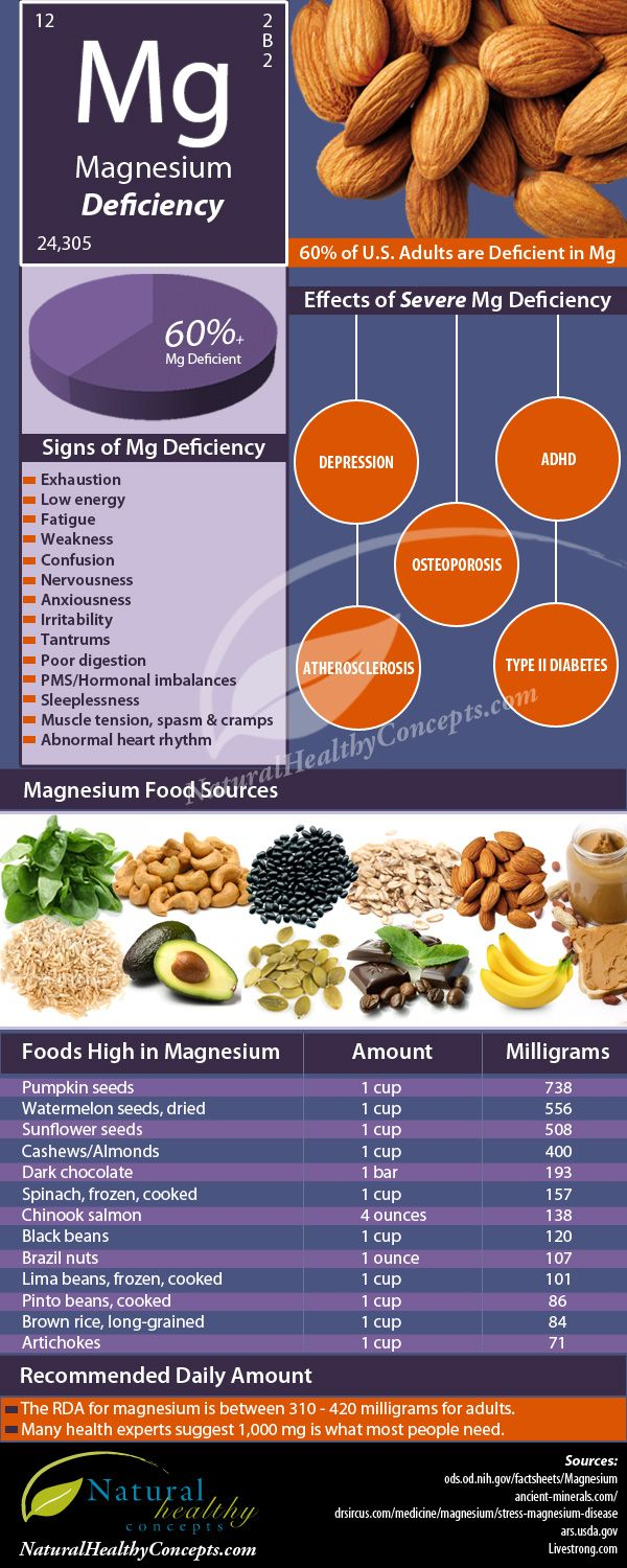 Why We're All Deficient In Magnesium, The Many Signs & What To Do