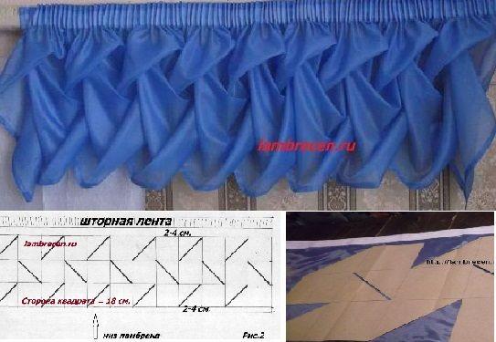 Hogyan varrjunk a karnisra drapériát