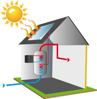 Chauffage Solaire, Chauffage et Climatisation, Devis Travaux #fizeo #devis #climatisation #travaux #chauffage #solaire