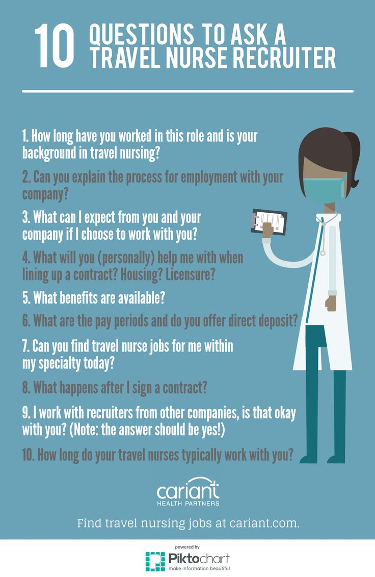 Infographic: 10 Questions to Ask a Travel Nurse Recruiter. Cariant Health Partners | Travel RN | Travel Nursing
