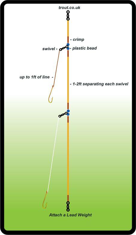trout-deep-fishing-rig.jpg (453×782)