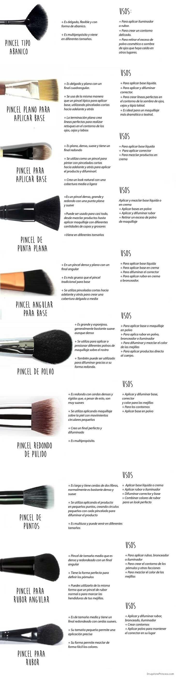 Descripción y Uso de los pinceles de maquillaje ** En español **