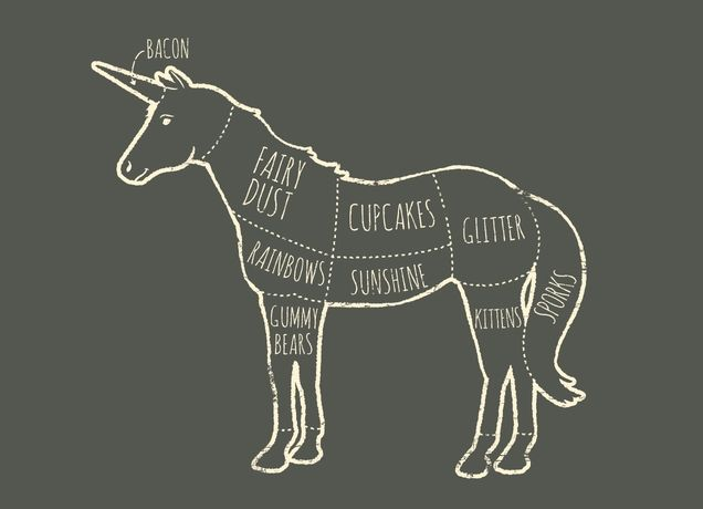"""""""Where Happiness Comes From"""": Anatomy of a unicorn.  I must have this."""