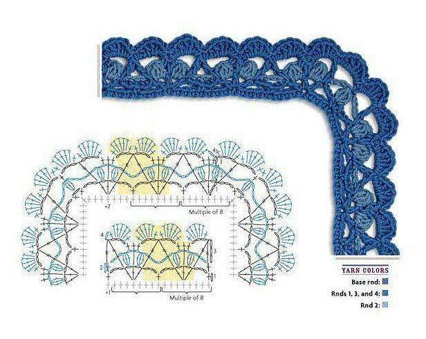 1632 best images about crochet miscellaneous borders for Border lace glam