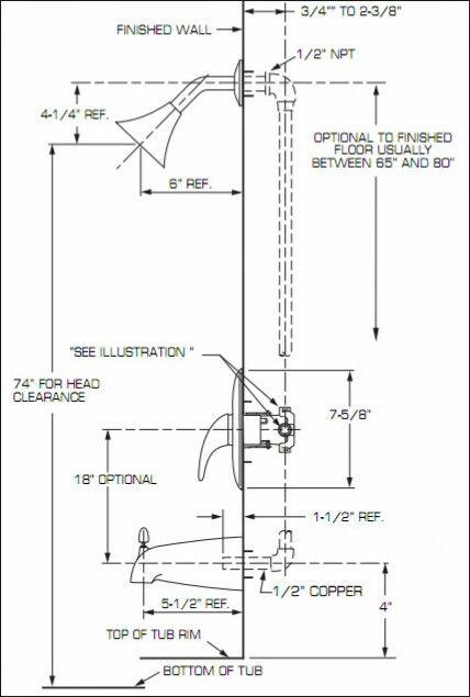 Rough plumbing height for bathtub shower