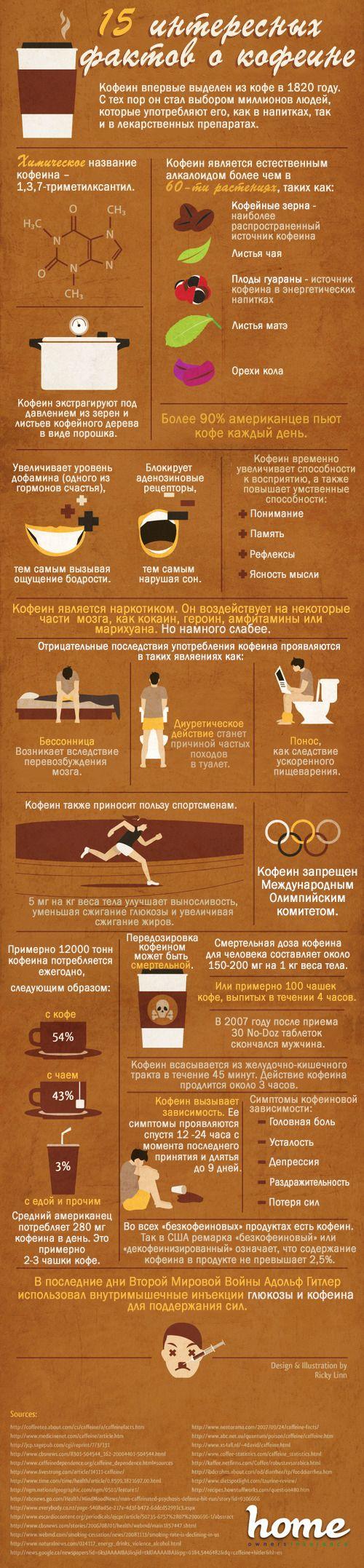 15 интересных фактов о кофеине | lifehacker.ru
