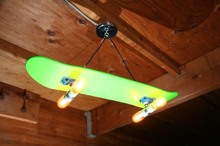 Skateboard Home Decor