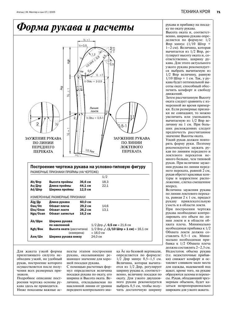 """Сборник «Ателье-2005» (http://modanews.ru/books/atelie2005) из серии «Библиотека журнала """"Ателье""""» включает основные уроки конструирования мужской и женской одежды по уникальной системе кроя «М. Мюллер и сын», опубликованные в 2005 году в профессиональном журнале «Ателье». В сборнике «Ателье-2005»: косточки в одежде, мода для полных, клинья-годе, жакет haute couture, брюки, пончо, одежда на нестандартную фигуру и многие другие темы журнала «Ателье». Сборник необходим каждо..."""