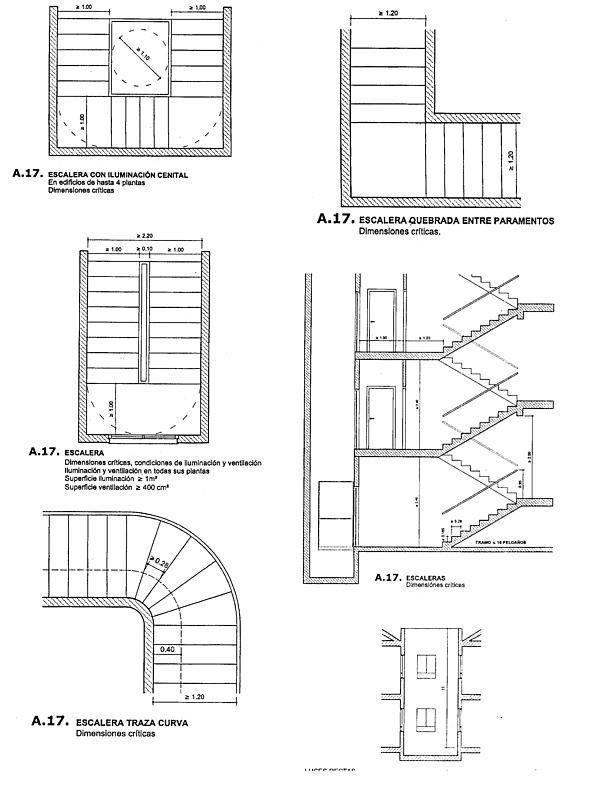 Escalera De Caracol Medidas Minimas Escaleras De Caracol Dimensiones Escalera De Caracol Evenaia Com Dimensiones Escalera De Caracol Escaleras Escalera