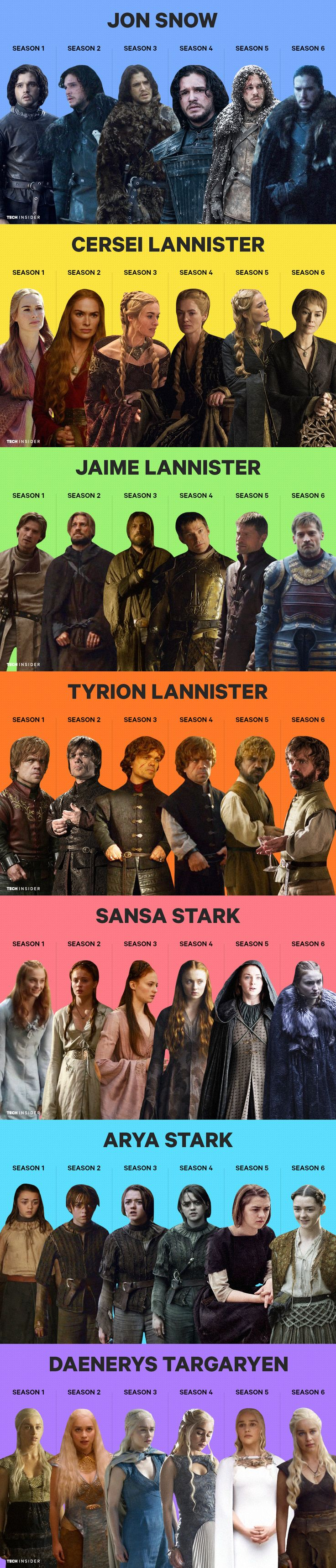 How 'Game of Thrones' costumes have changed over 6 seasons — and what it means for your favorite characters