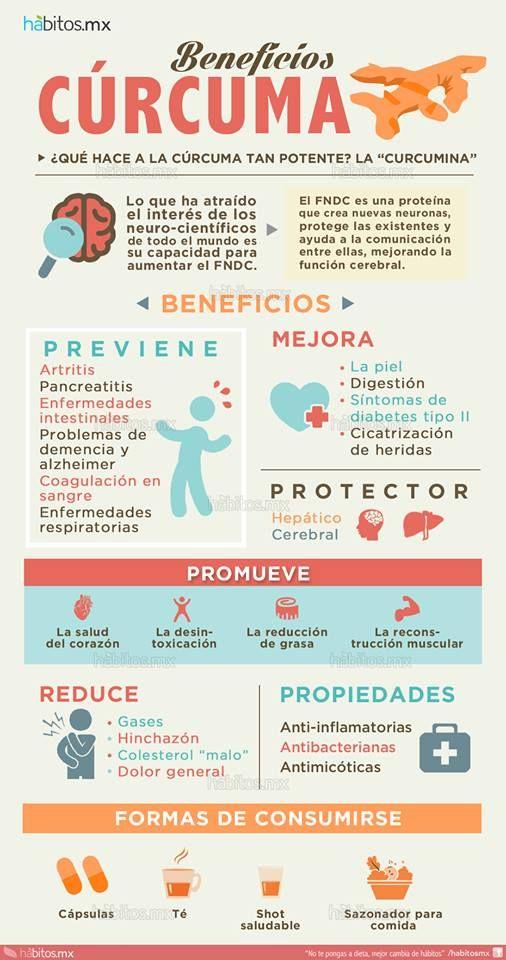 Hábitos Health Coaching | BENEFICIOS DE LA CÚRCUMA