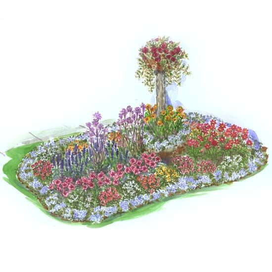 Colorful front yard garden plans gardens summer and for Colorful front yard garden plans