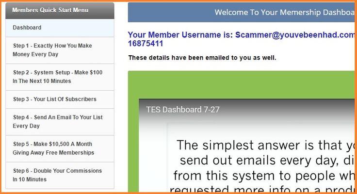 The GIM System Scam training.