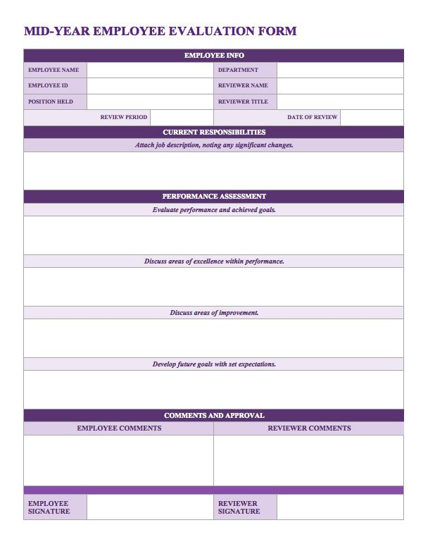 Free Employee Performance Review Templates Employee Performance