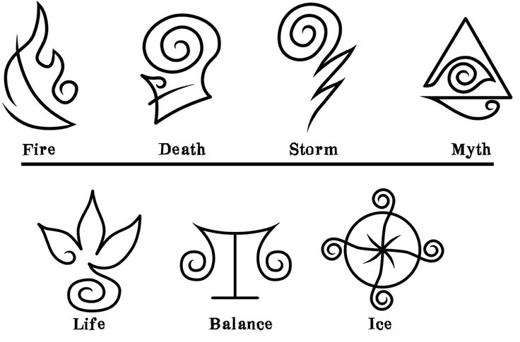 sorcery and magic symbols  | Site Credits: https://www.wizard101.com/game/schoolsofmagic