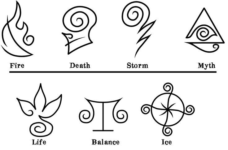 sorcery and magic symbols  | Site Credits: https://www.wizard101.com/game/schoolsofmagic