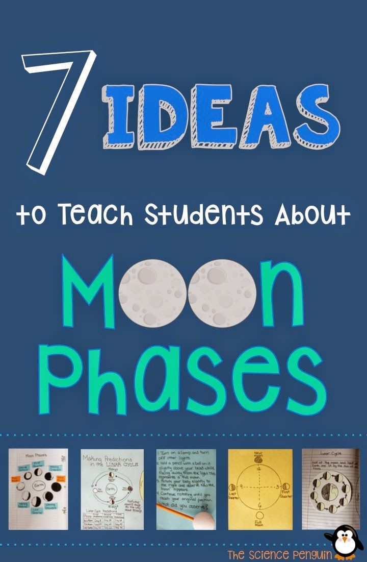 Moon Phases/Eclipses Study Guide