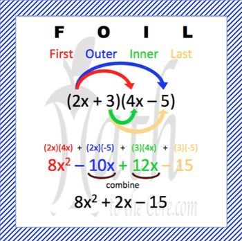 FOIL method Poster for multiplying binomials.I am a big fan of the FOIL method for multiplying binomials. Although I know some educators use the box method, my students find the FOIL method easier and much faster with a little practice. I have color coded the First, Outers, Inners and Last term arrows for a great visual aid and used black swoops to show where to combine like terms.The poster is in an 8.5 x 11 inch format.I have included 3 versions with slight variations of vocabulary.