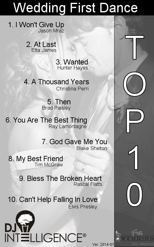 Top 10 Wedding First Dance Songs