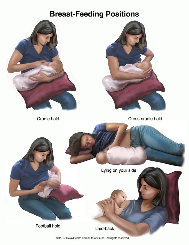 What to know about breastfeeding