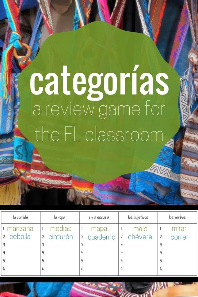 10 Interactive End-of-the-Year Games. Categorías is a fun review game for the end of a unit, or the end of the year. This free download/printable is available with categories in Spanish, or blank sheets that would work for any language!