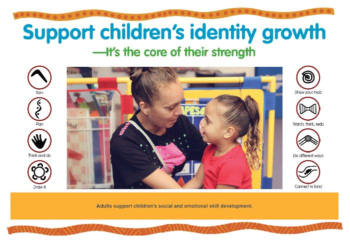 Adults support children's social and emotional skill development. https://www.kidsmatter.edu.au/sites/default/files/public/KM%20Poster_C2_Support%20childrens%20identity%20growth_HQ.pdf