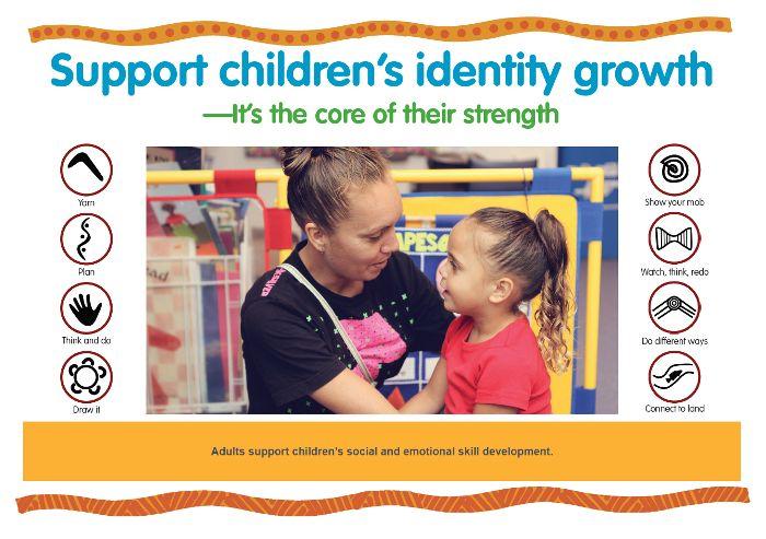 Adults support children's social and emotional skill development. https://www.kidsmatter.edu.au/sites/default/files/public/KM%20Poster_C2_Support%20childrens%20identity%20growth_HQ.pdf