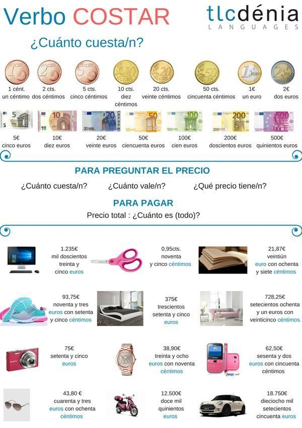 Pin By J Bo On Spanish Culture Learning Spanish How To Speak