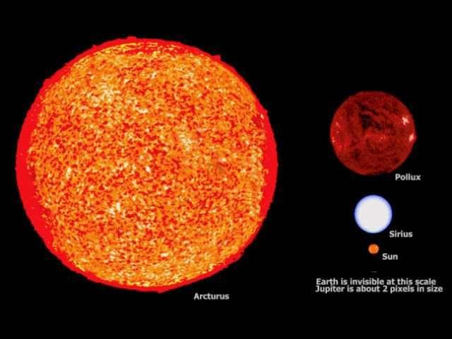 Arcturus, Pollux, Sirius, Jupiter, Saturn, Mercury, Mars ...